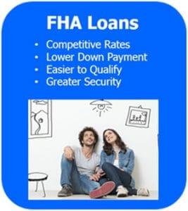 FHA Loans in Bellingham, WA